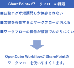 OpenCube_Workflow_R1